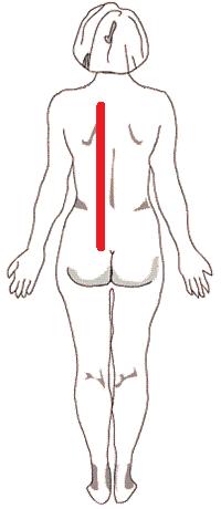 spændte muskler i ryggen